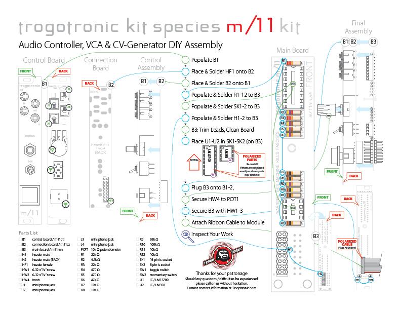 m11 / VCA Module